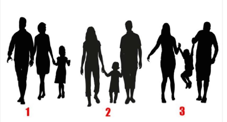Családi személyiségteszt: döntésed megmutatja hogy hogyan viszonyul hozzád a családod 1