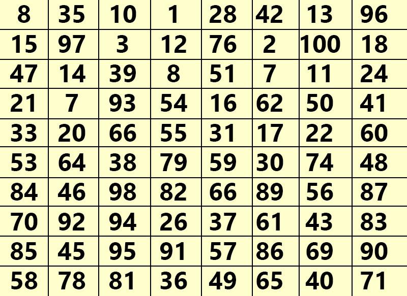 Félelmetesen találó jóslat Aljona Kurilovnától! Csak válassz egy számot és megtudhatod, mi vár rád! 1
