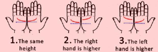 Ha ILLESZKEDIK ez a két vonal a TENYEREDEN, AZ VALAMI RENDKÍVÜLIT JELENT! 1