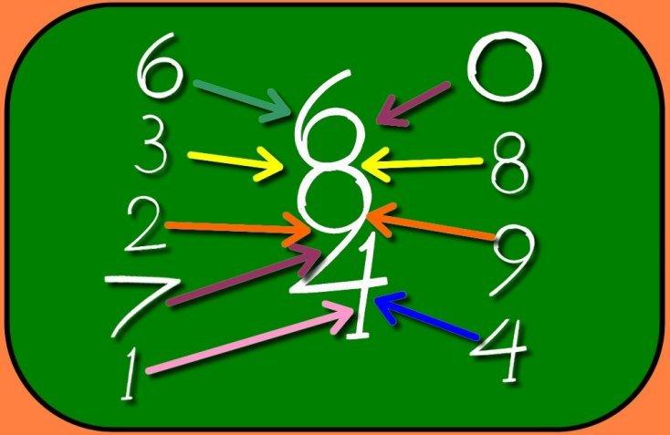Elképesztő vizuális számtani teszt... Ezen a matektanárok kiakadtak! 2