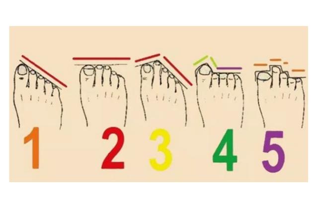 Rólad Mit Árulnak El a Lábujjaid? 1