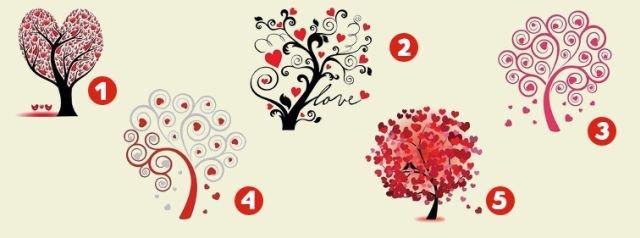 Teszt: Milyen Partner Illik Hozzád? 1
