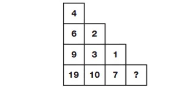 Az emberek 93%-a nem tudja megoldani ezt a rejtvényt 1